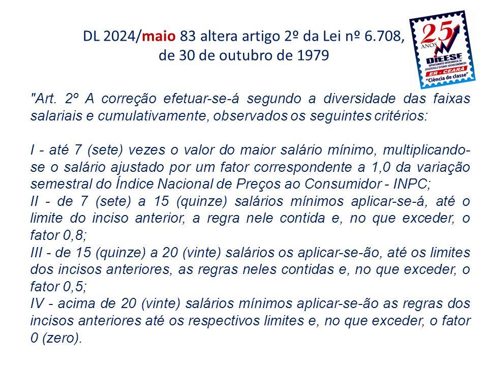 DL 2024/maio 83 altera artigo 2º da Lei nº 6