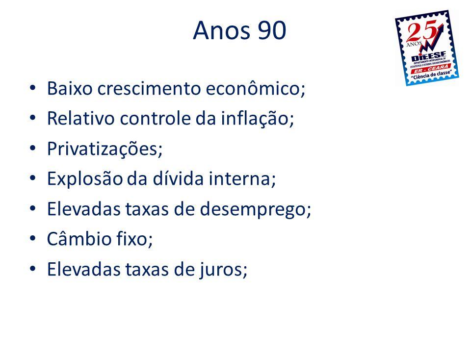 Anos 90 Baixo crescimento econômico; Relativo controle da inflação;