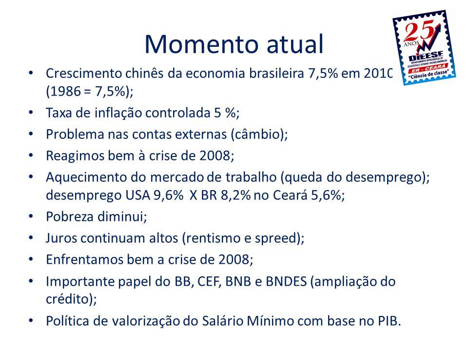 Momento atualCrescimento chinês da economia brasileira 7,5% em 2010. (1986 = 7,5%); Taxa de inflação controlada 5 %;