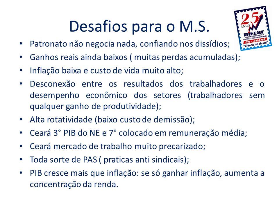 Desafios para o M.S. Patronato não negocia nada, confiando nos dissídios; Ganhos reais ainda baixos ( muitas perdas acumuladas);