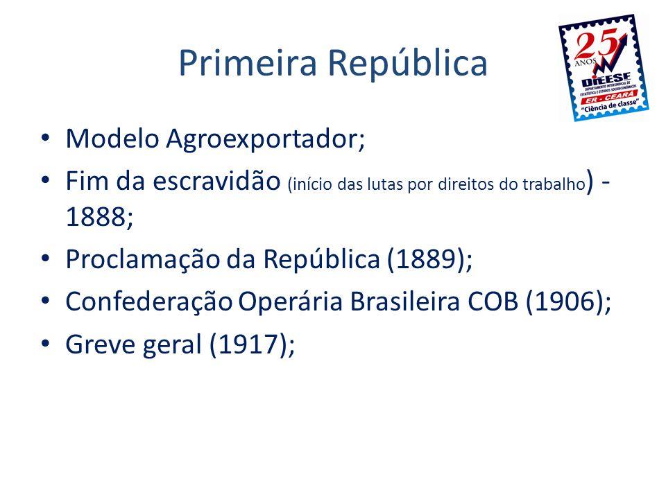 Primeira República Modelo Agroexportador;