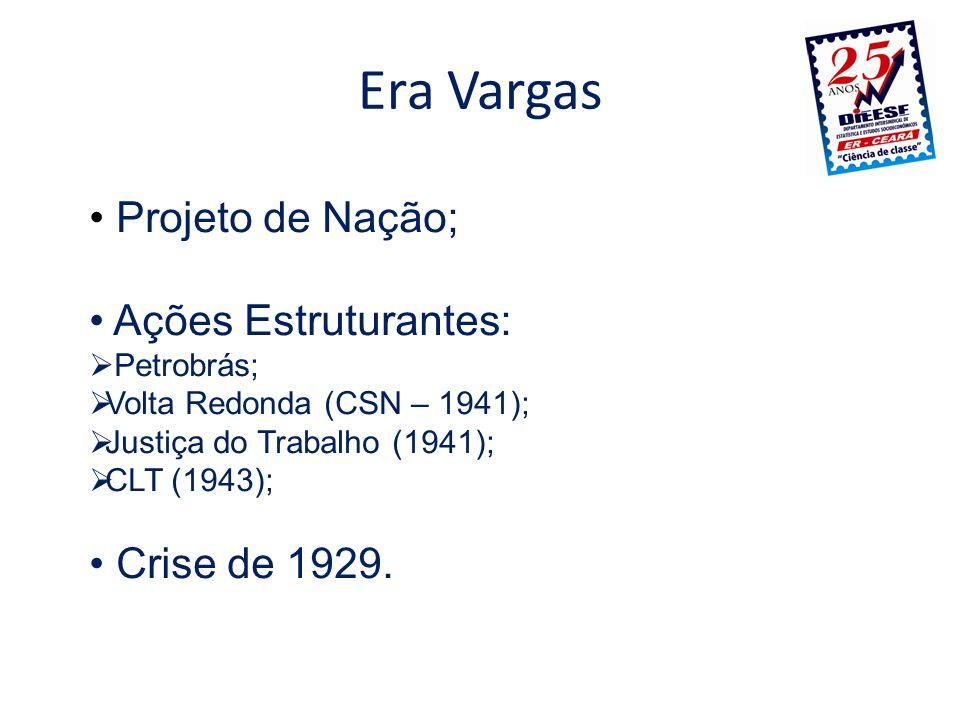 Era Vargas Projeto de Nação; Ações Estruturantes: Crise de 1929.