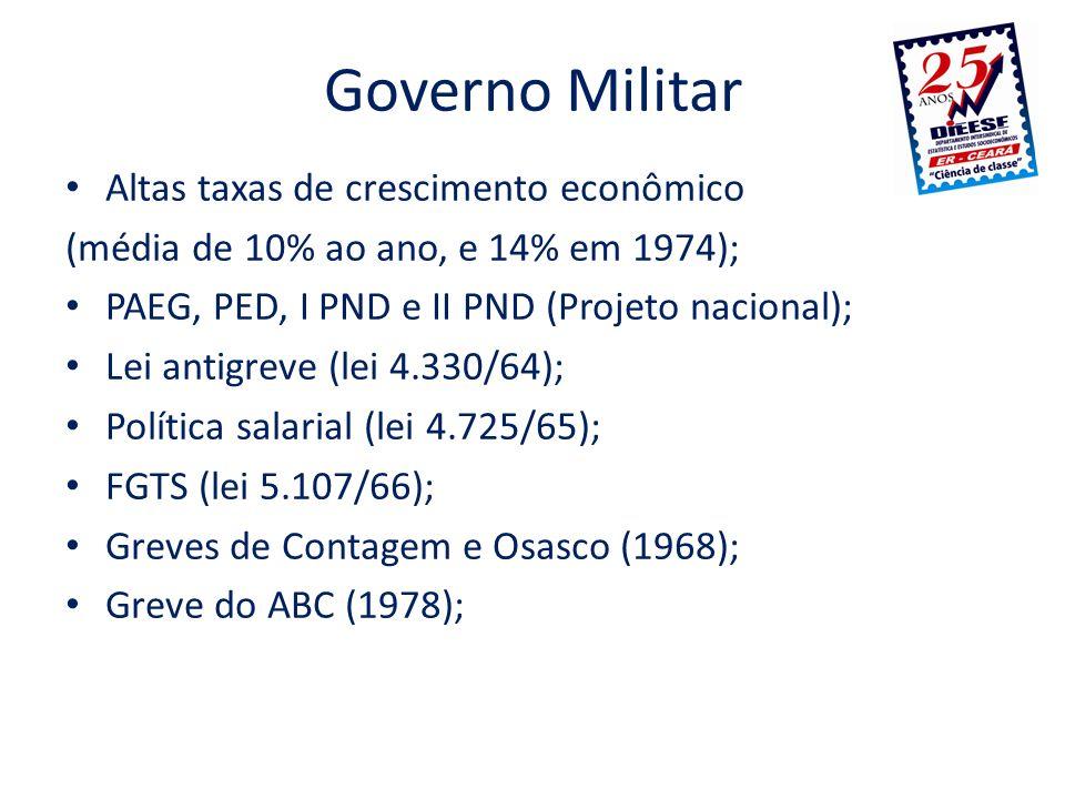 Governo Militar Altas taxas de crescimento econômico