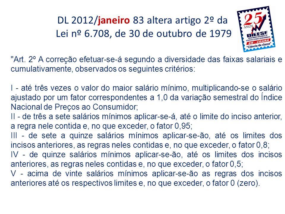 DL 2012/janeiro 83 altera artigo 2º da Lei nº 6