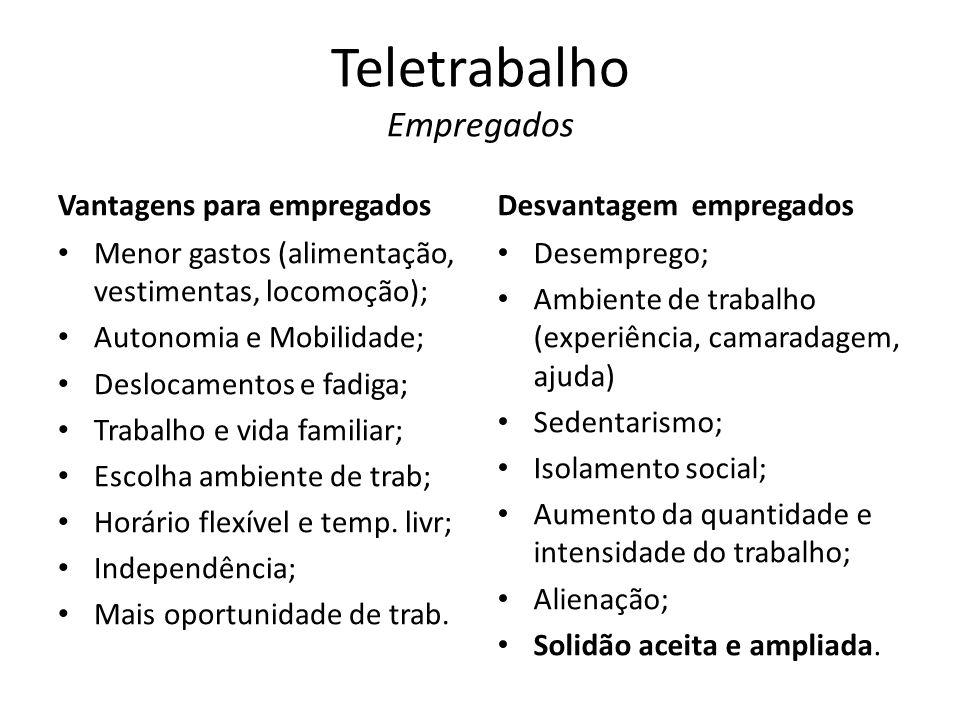 Teletrabalho Empregados