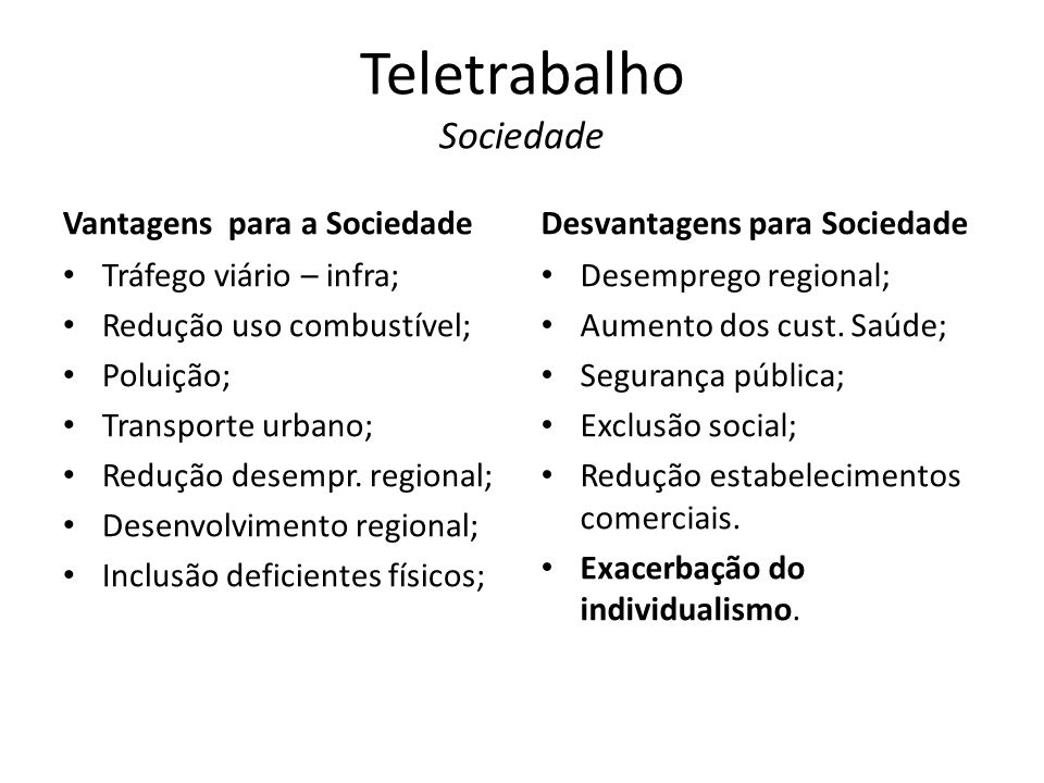 Teletrabalho Sociedade