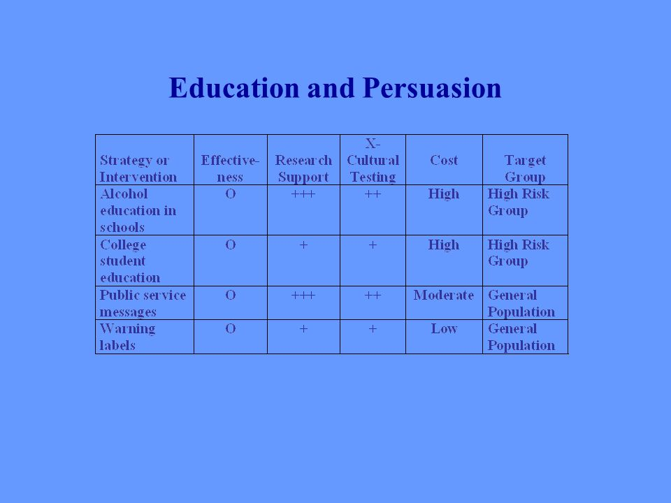 Education and Persuasion