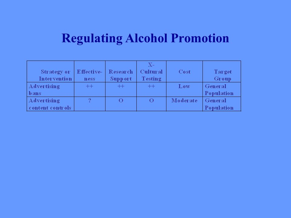 Regulating Alcohol Promotion