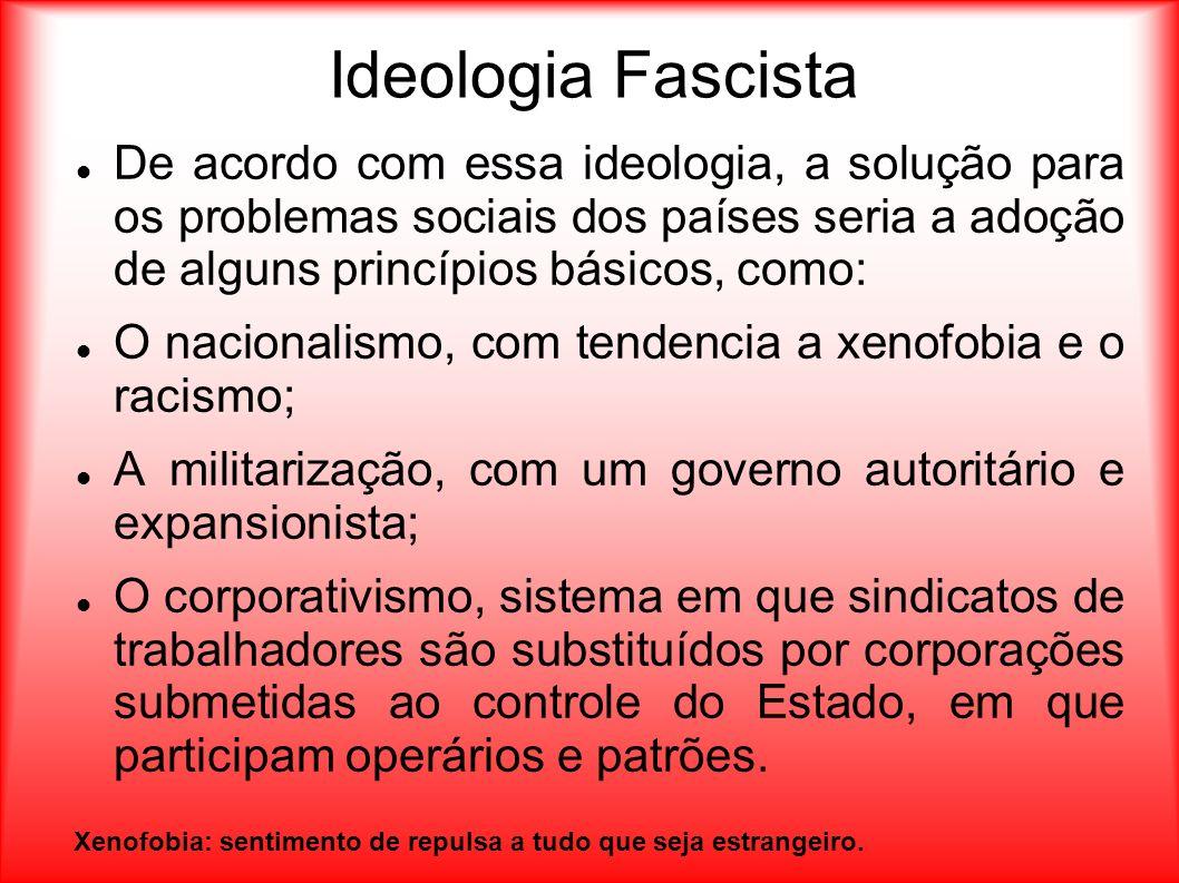 Ideologia Fascista De acordo com essa ideologia, a solução para os problemas sociais dos países seria a adoção de alguns princípios básicos, como: