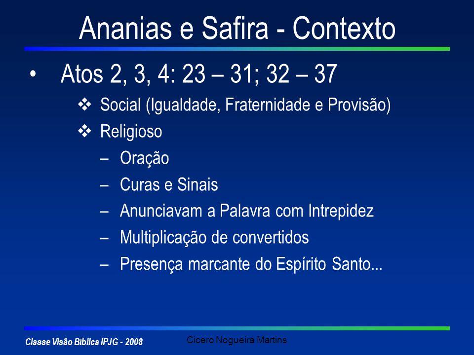 Ananias e Safira - Contexto