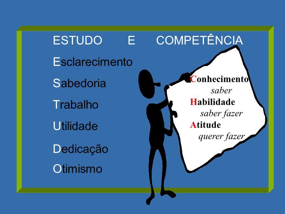 ESTUDO E COMPETÊNCIA Esclarecimento Sabedoria Trabalho Utilidade