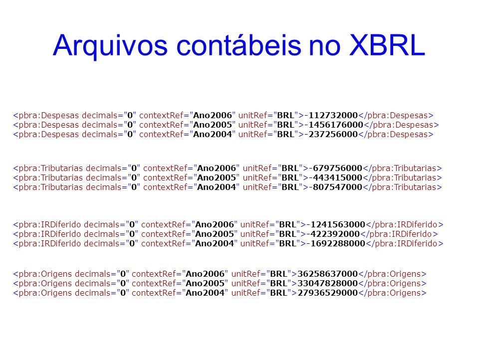 Arquivos contábeis no XBRL