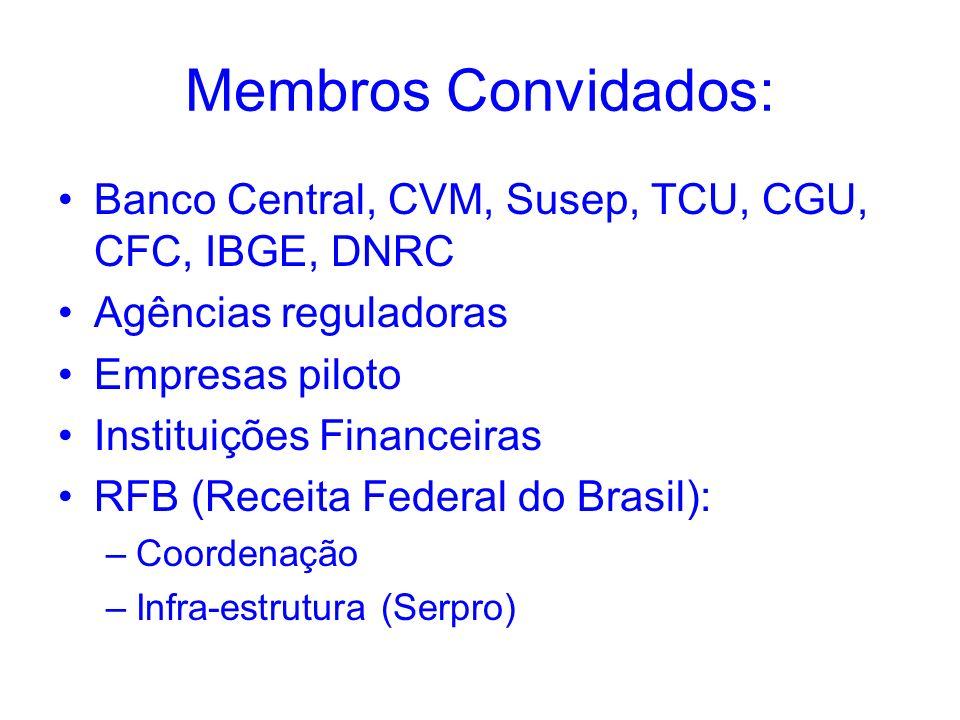 Membros Convidados: Banco Central, CVM, Susep, TCU, CGU, CFC, IBGE, DNRC. Agências reguladoras. Empresas piloto.