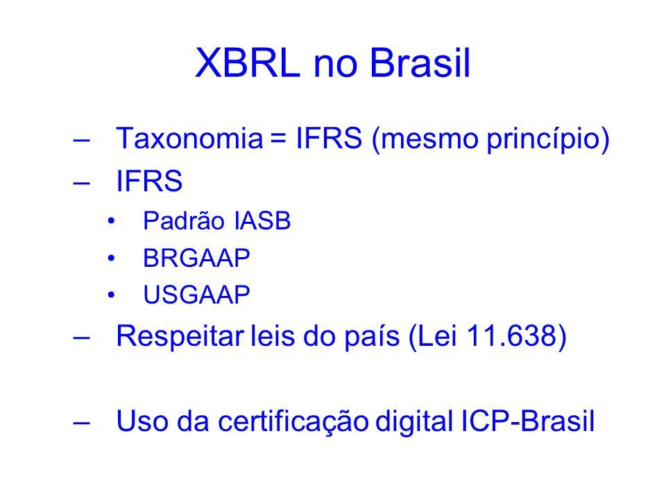 XBRL no Brasil Taxonomia = IFRS (mesmo princípio) IFRS