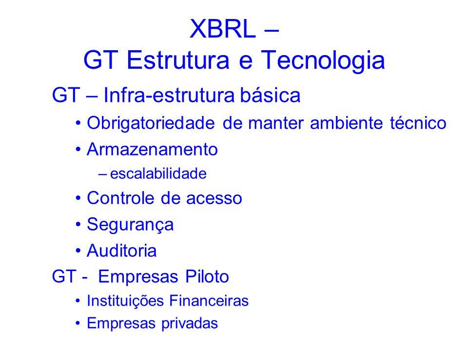 XBRL – GT Estrutura e Tecnologia