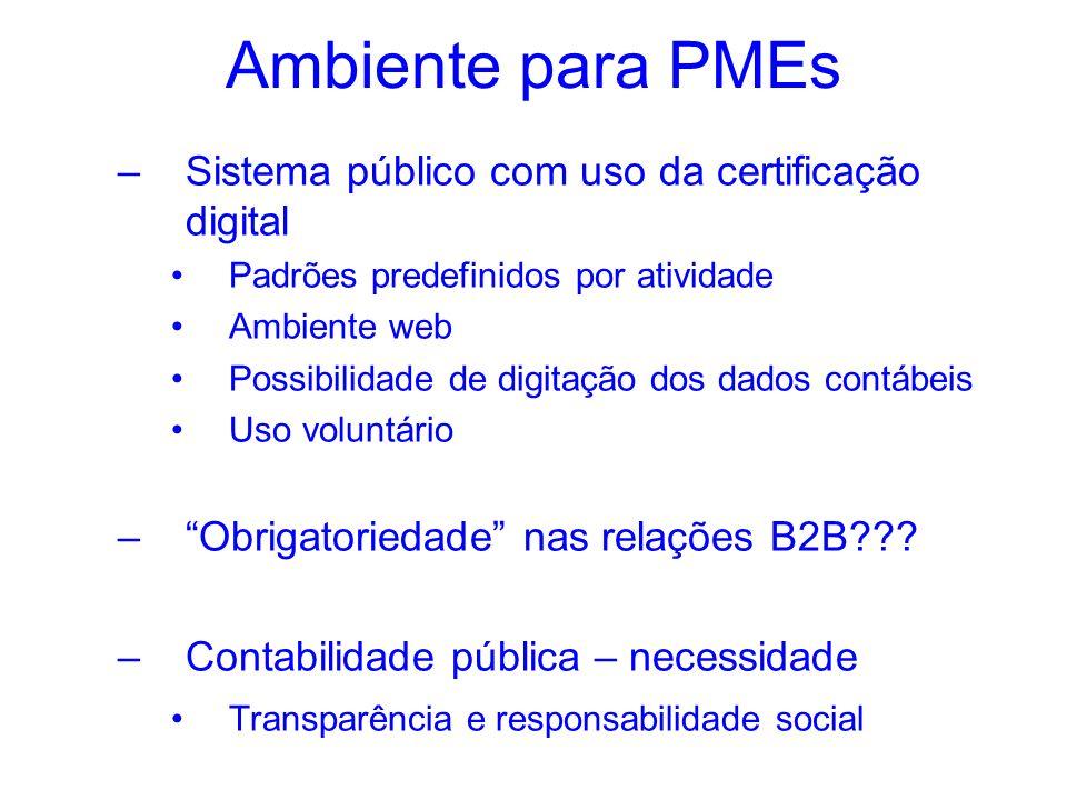 Ambiente para PMEs Sistema público com uso da certificação digital