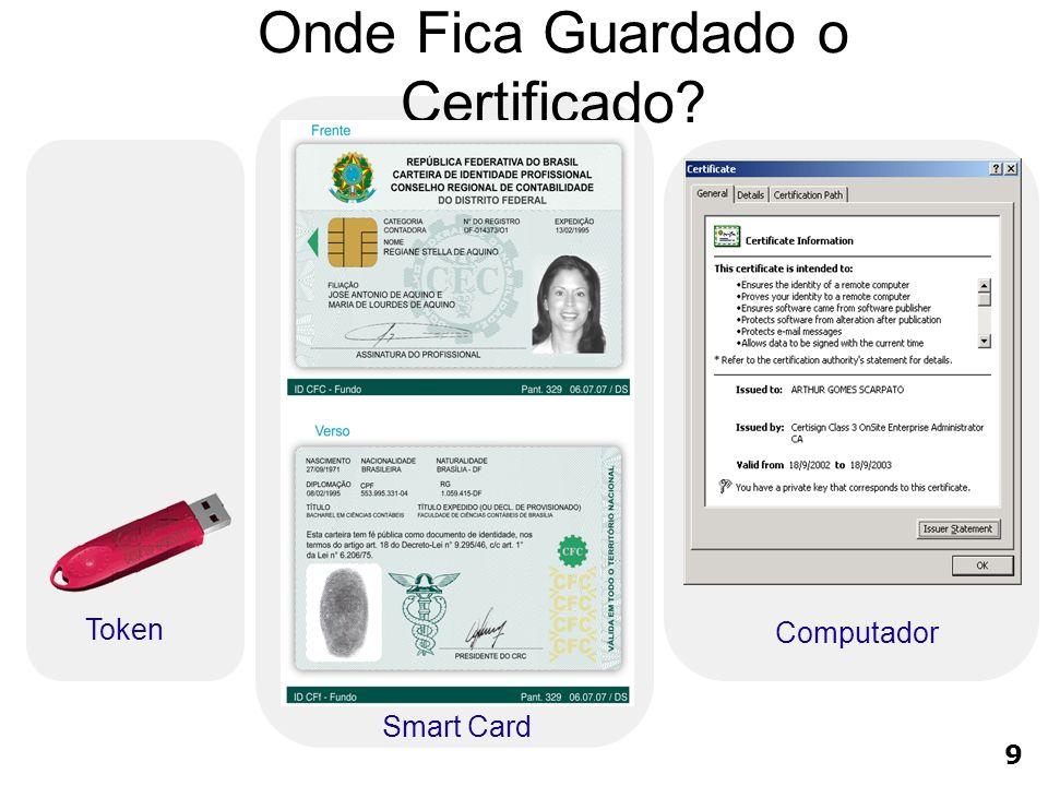 Onde Fica Guardado o Certificado
