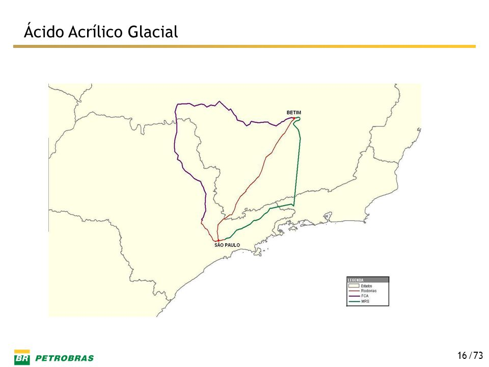 Ácido Acrílico Glacial