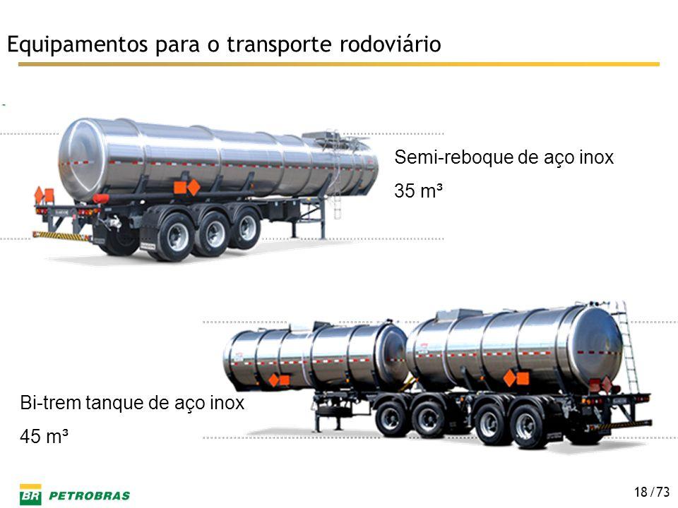 Equipamentos para o transporte rodoviário
