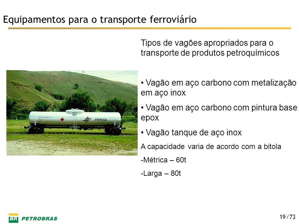 Equipamentos para o transporte ferroviário
