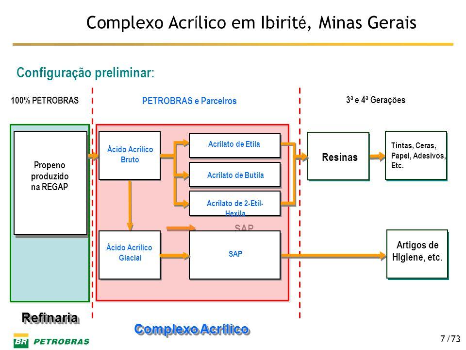 Complexo Acrílico em Ibirité, Minas Gerais