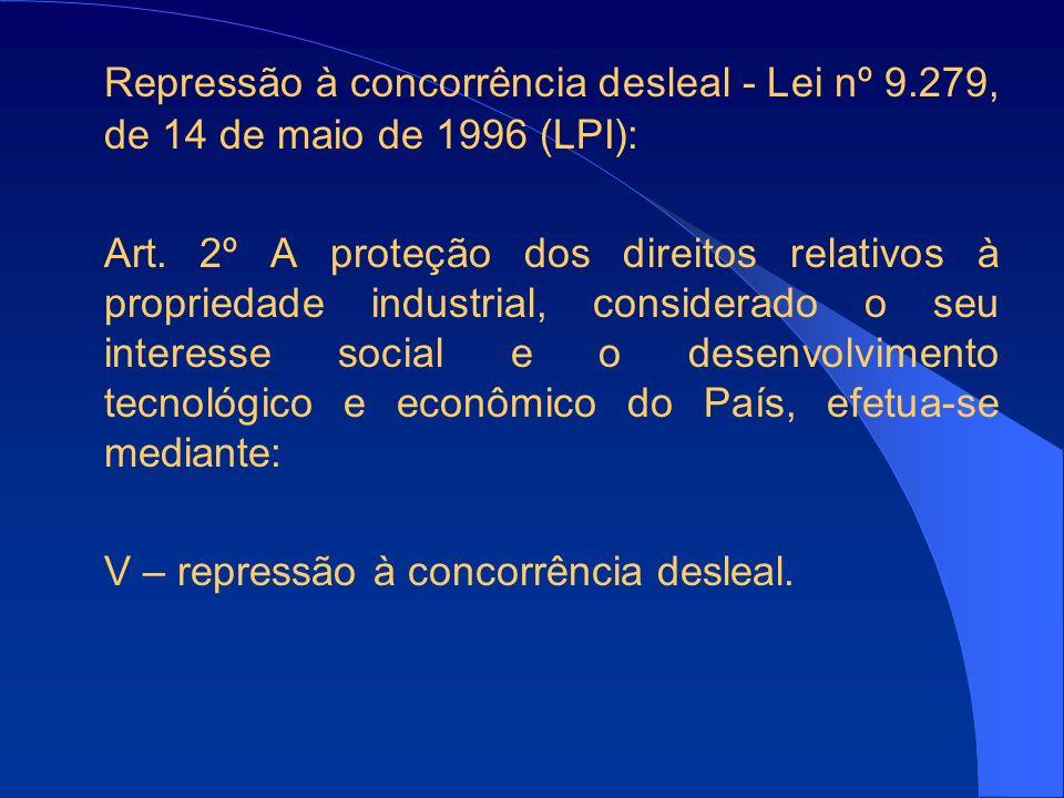 Repressão à concorrência desleal - Lei nº 9