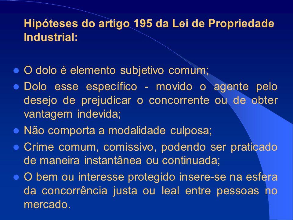 Hipóteses do artigo 195 da Lei de Propriedade Industrial: