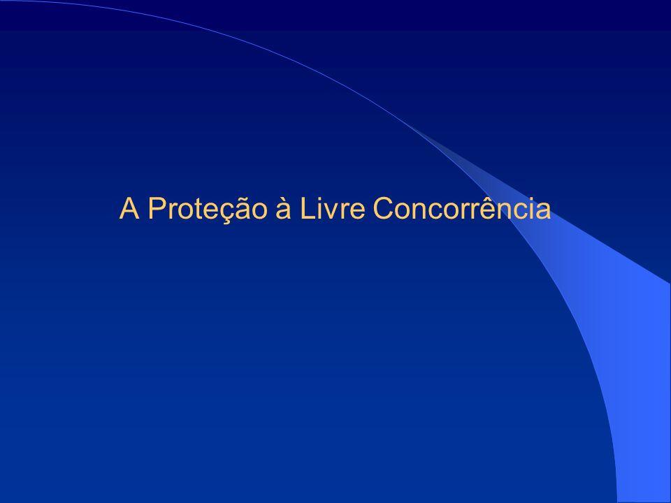A Proteção à Livre Concorrência