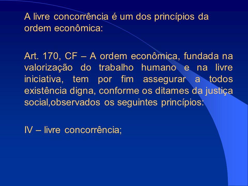 A livre concorrência é um dos princípios da ordem econômica: