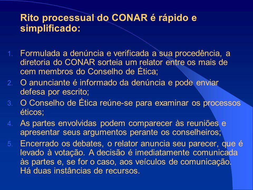 Rito processual do CONAR é rápido e simplificado: