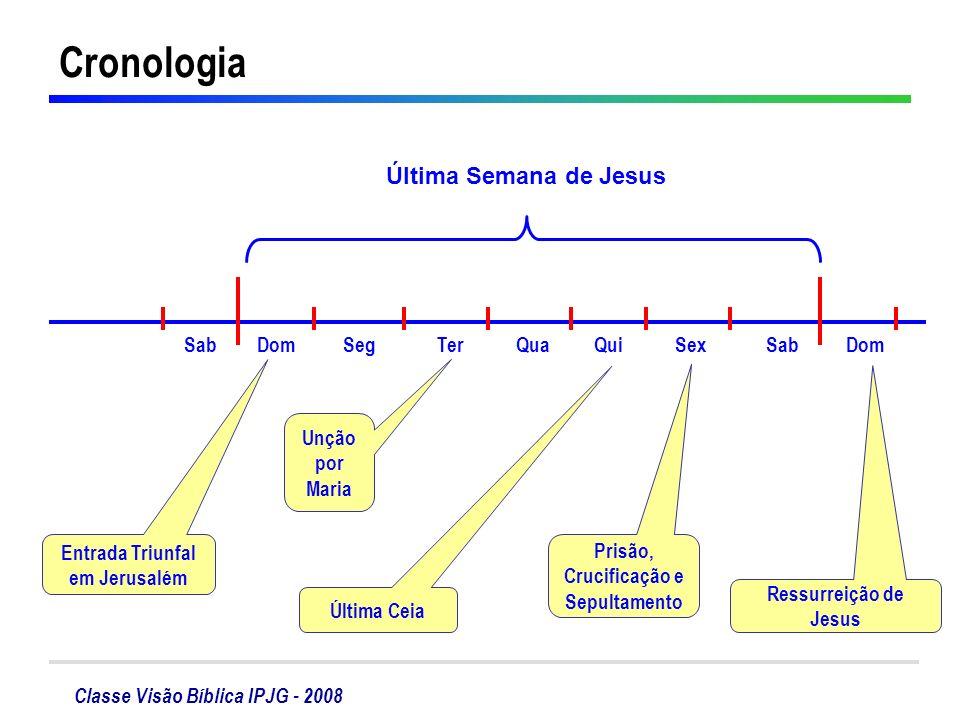Entrada Triunfal em Jerusalém Prisão, Crucificação e Sepultamento