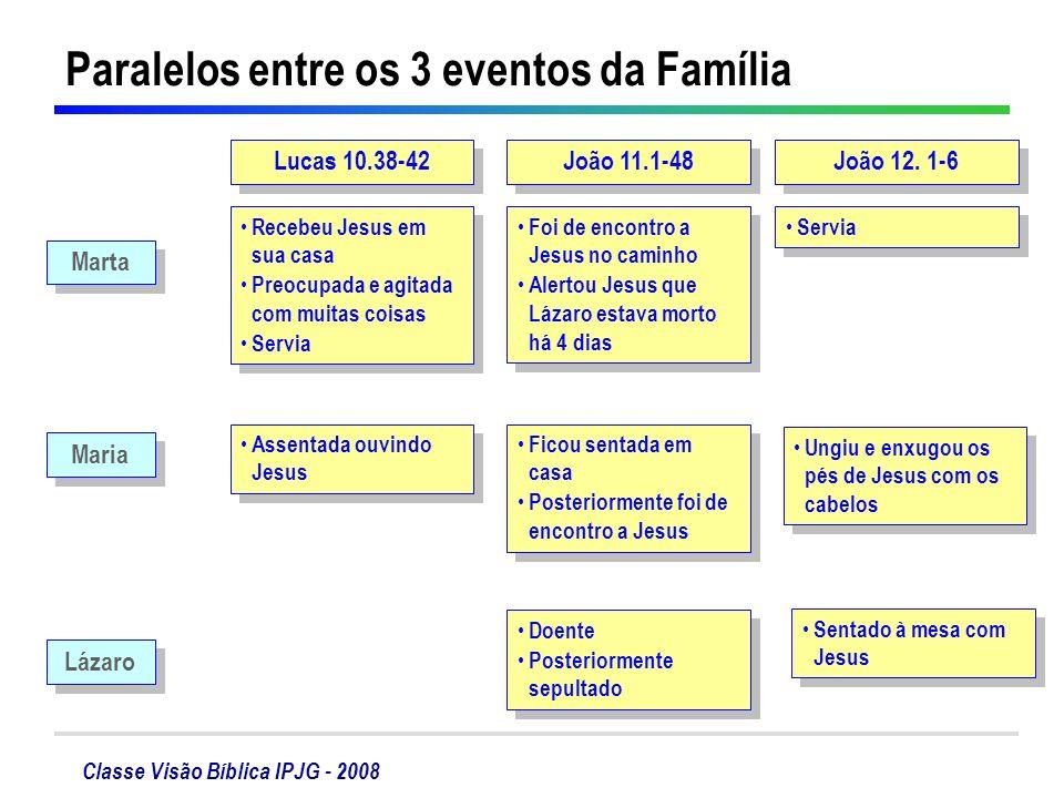 Paralelos entre os 3 eventos da Família