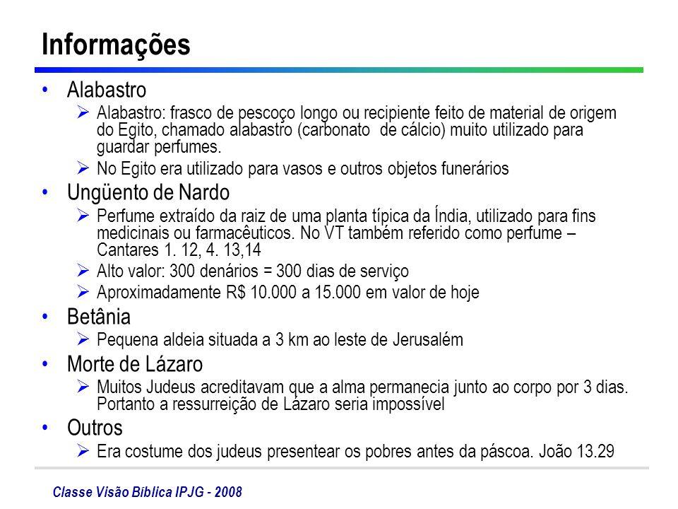Informações Alabastro Ungüento de Nardo Betânia Morte de Lázaro Outros