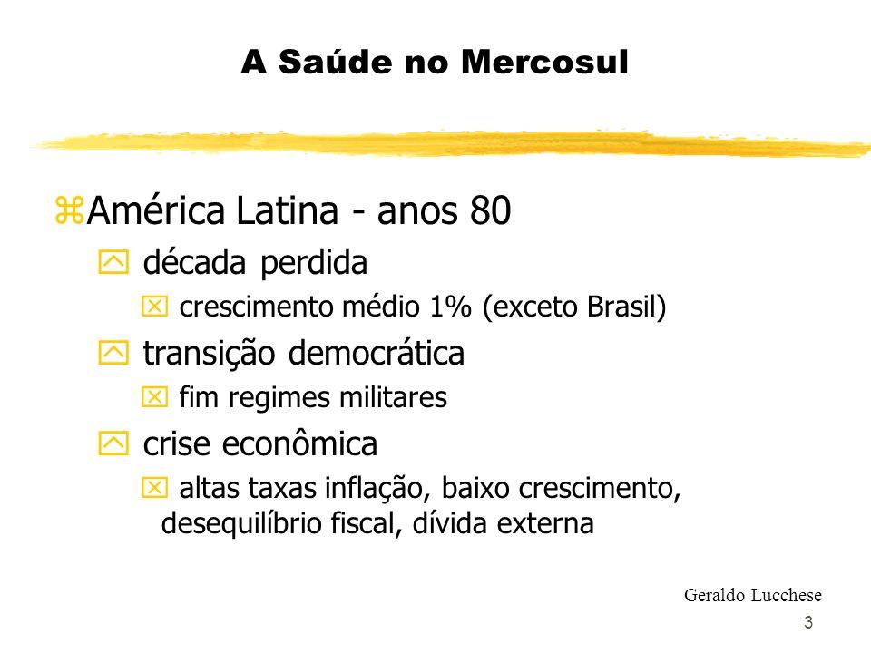 América Latina - anos 80 A Saúde no Mercosul década perdida