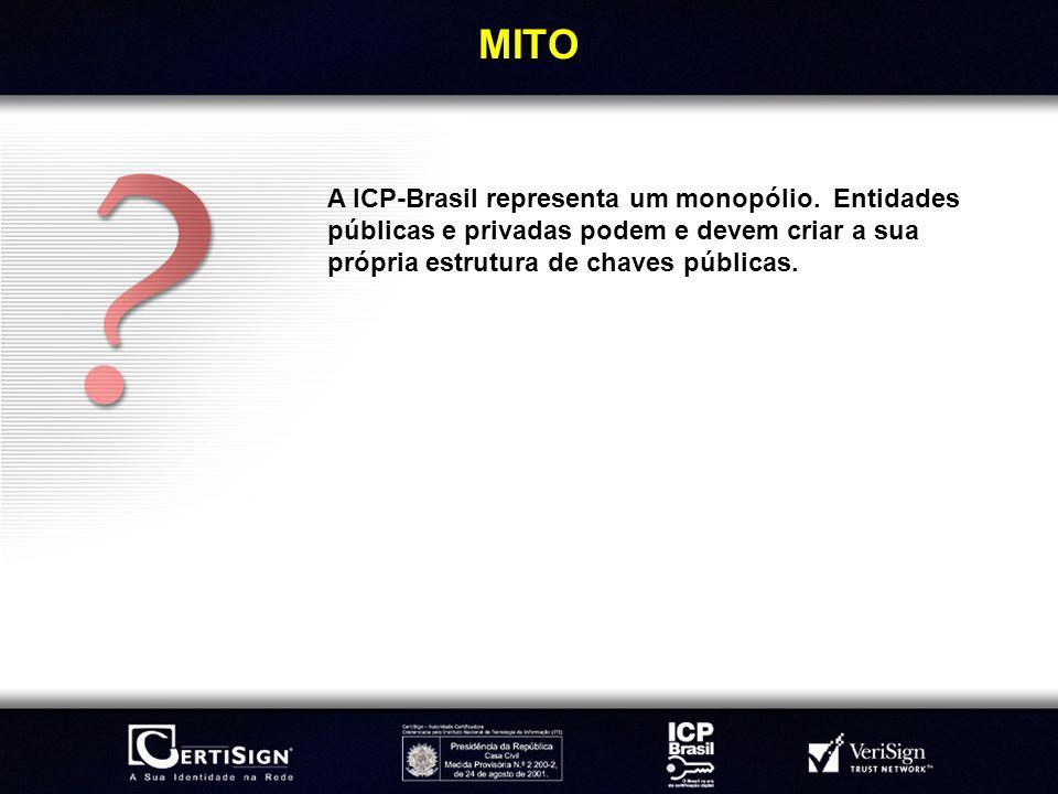 MITOA ICP-Brasil representa um monopólio.