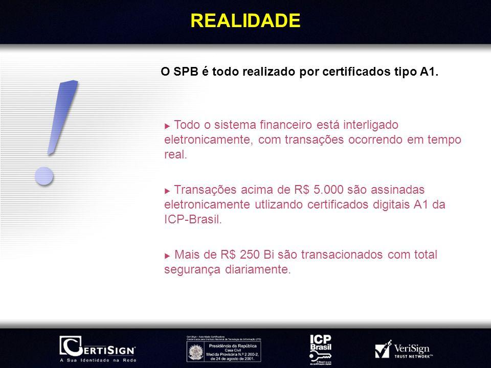 REALIDADE O SPB é todo realizado por certificados tipo A1.