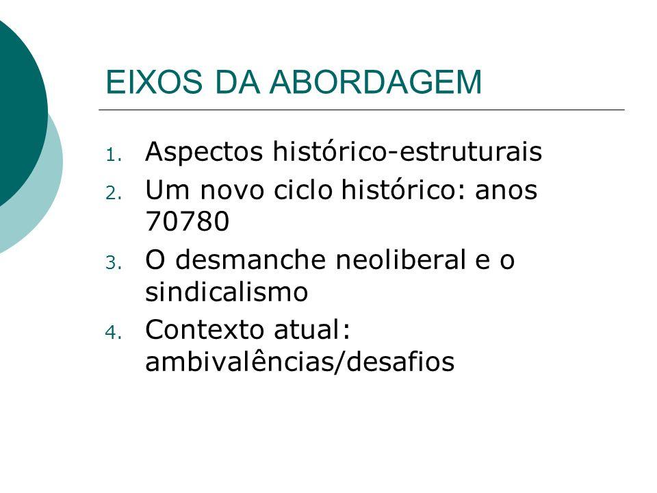 EIXOS DA ABORDAGEM Aspectos histórico-estruturais