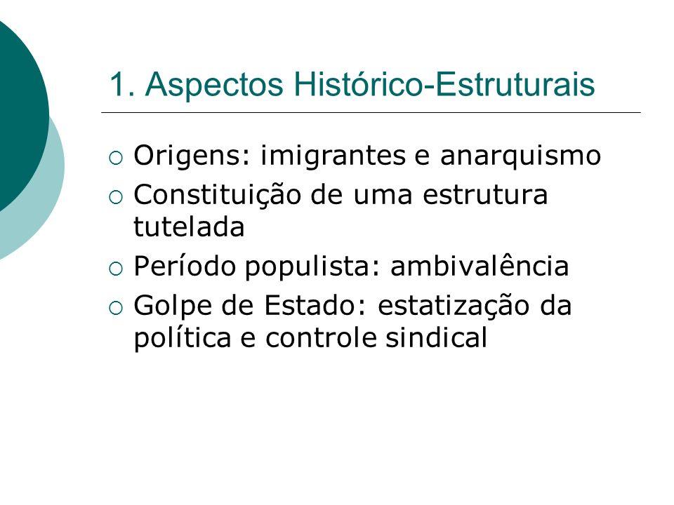 1. Aspectos Histórico-Estruturais