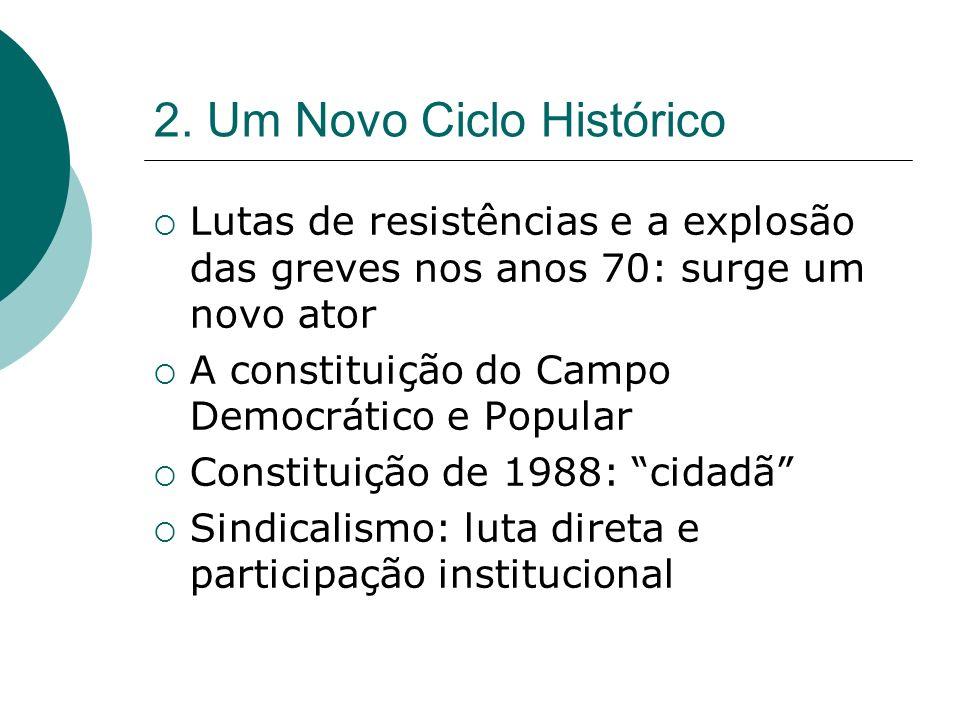 2. Um Novo Ciclo Histórico