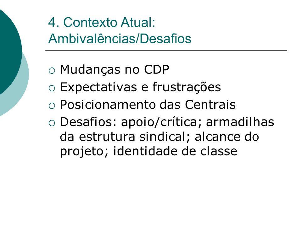 4. Contexto Atual: Ambivalências/Desafios