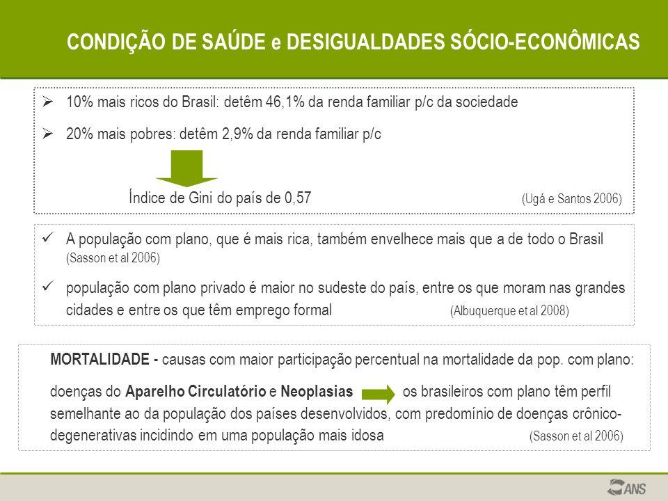 CONDIÇÃO DE SAÚDE e DESIGUALDADES SÓCIO-ECONÔMICAS