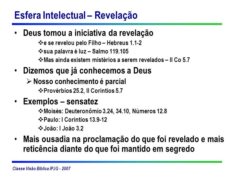 Esfera Intelectual – Revelação