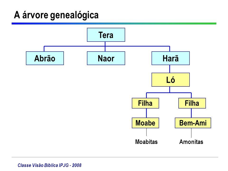 A árvore genealógica Tera Abrão Naor Harã Ló Filha Filha Moabe Bem-Ami