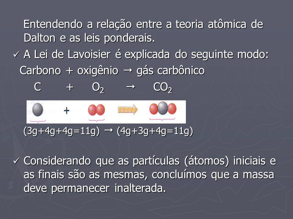 Entendendo a relação entre a teoria atômica de Dalton e as leis ponderais.