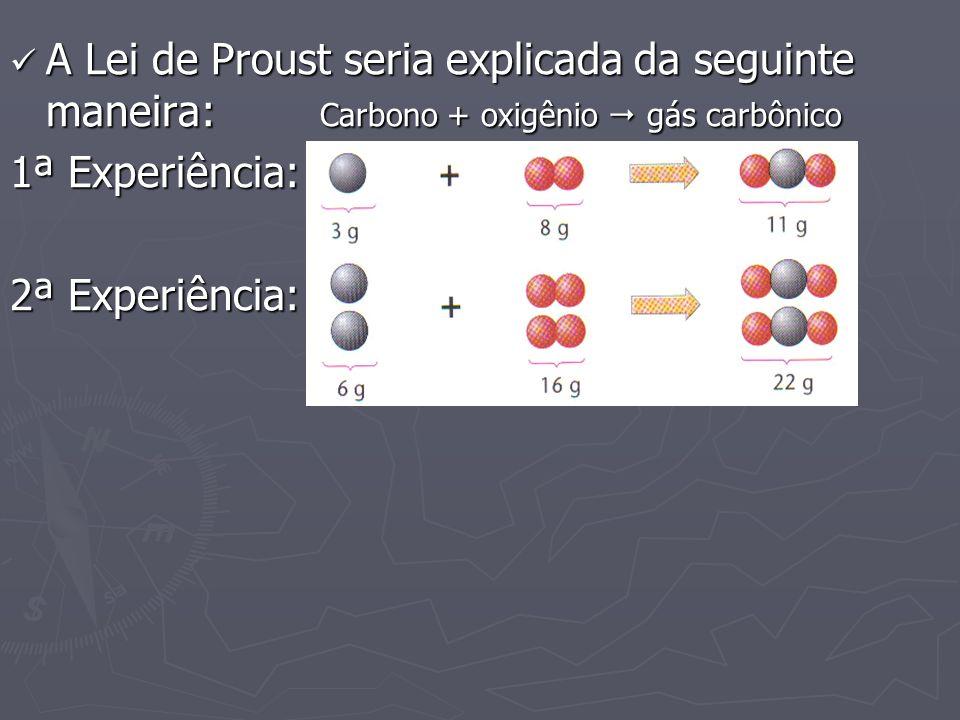 A Lei de Proust seria explicada da seguinte maneira: Carbono + oxigênio  gás carbônico