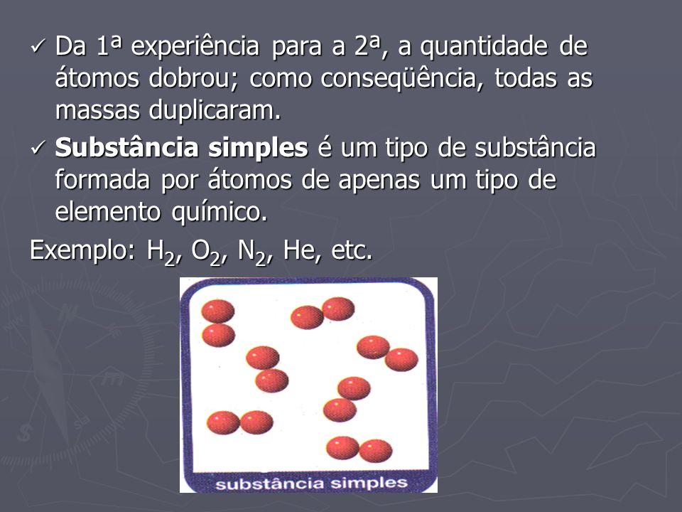 Da 1ª experiência para a 2ª, a quantidade de átomos dobrou; como conseqüência, todas as massas duplicaram.