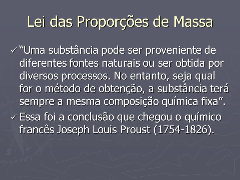 Lei das Proporções de Massa