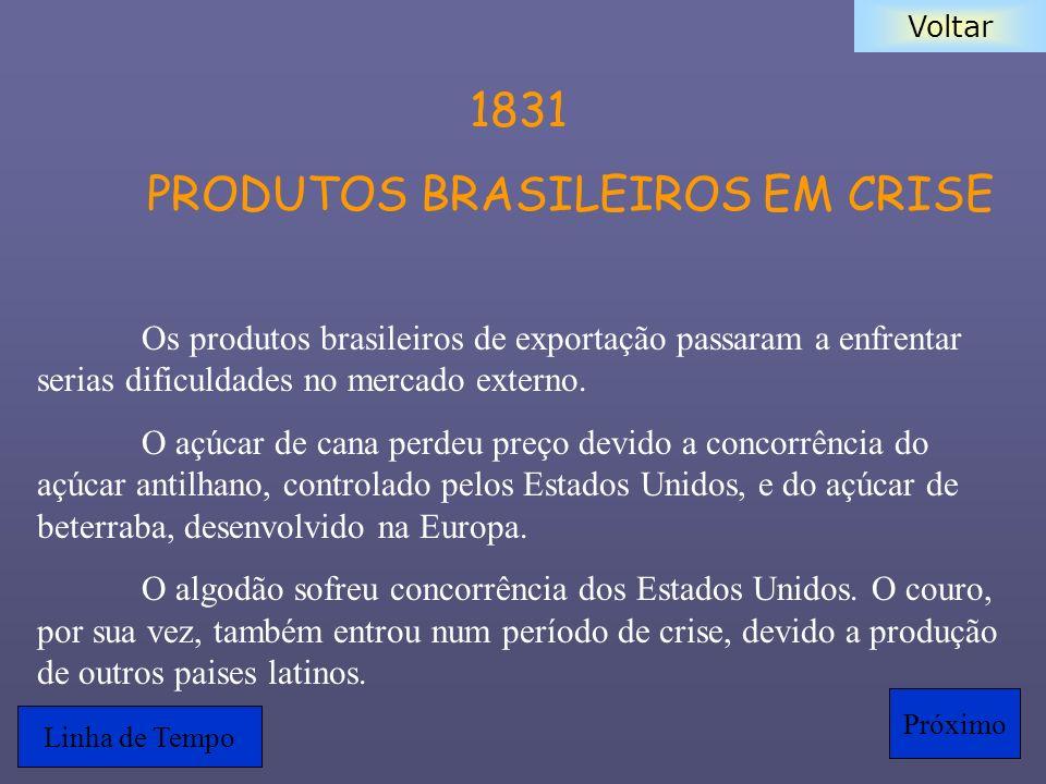 PRODUTOS BRASILEIROS EM CRISE