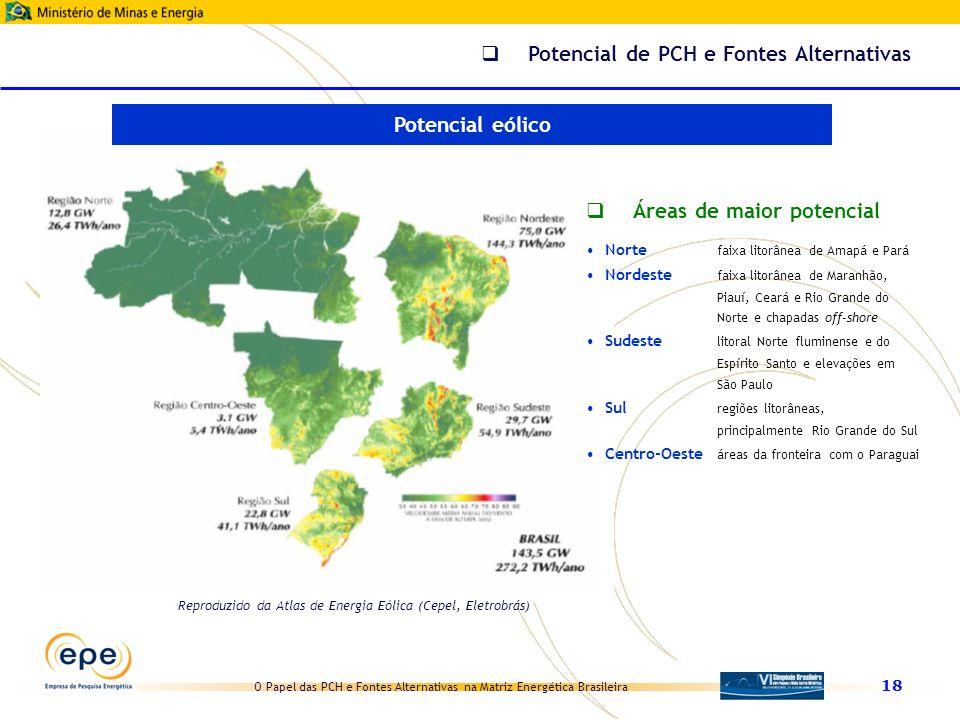 Potencial de PCH e Fontes Alternativas