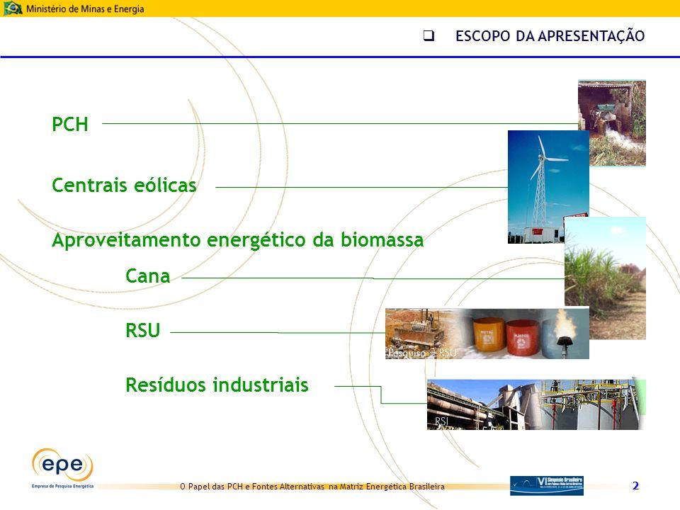 Aproveitamento energético da biomassa